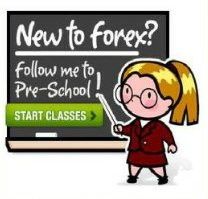 Learning Forex