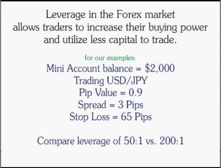 Leverage in forex